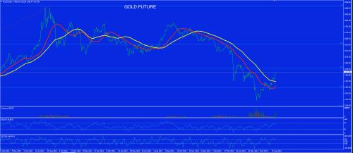 GOLD 27 AGOSTO LINE